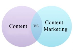 content-vs-content_marketing