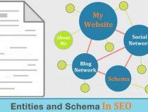 Social dịch vụ seo Seotot.vn entity Seo tốt năm 2020