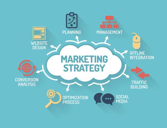 strategy-de-marketing-xay-dung-chien-luoc-marketing-hieu-qua
